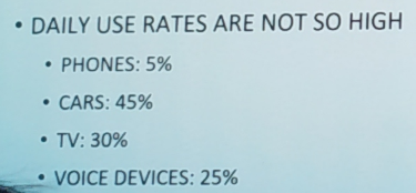 gmis2019_voice_assistants_daily_use_rates_on_diff_devices