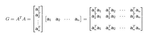 gram_matrix_defination